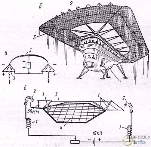 Эффект Бифельда-Брауна: как летают НЛО