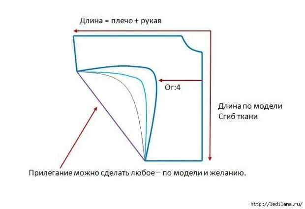 выкройка-туники-4 (670x460, 67Kb)