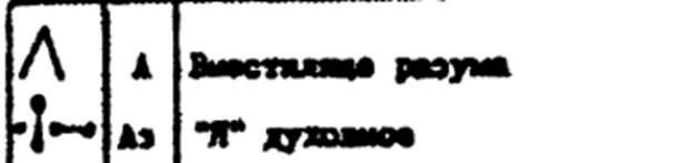 Из древнерусской азбуки