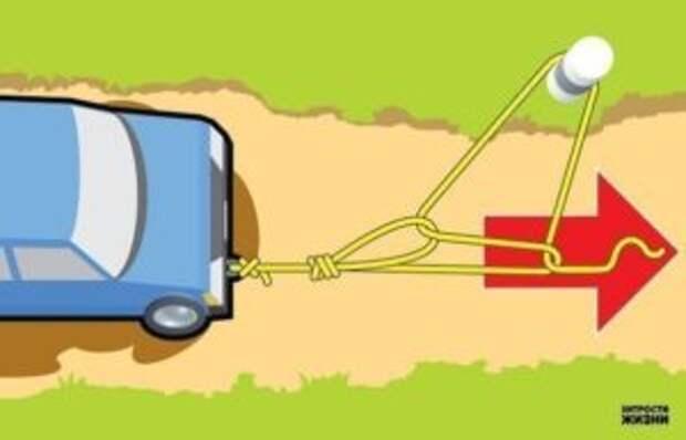 Помощь автомобилисту. Как вытащить застрявший автомобиль
