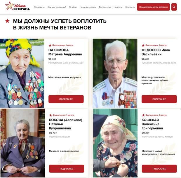 Как живут ветераны ВОВ в России