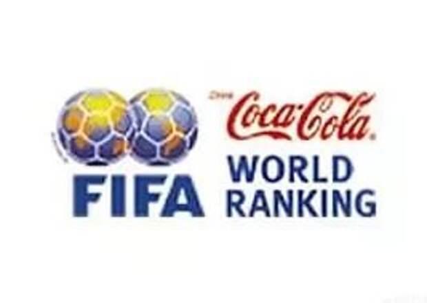 Сборная России в матчах с Хорватией и Кипром заработала 10 баллов в рейтинг ФИФА