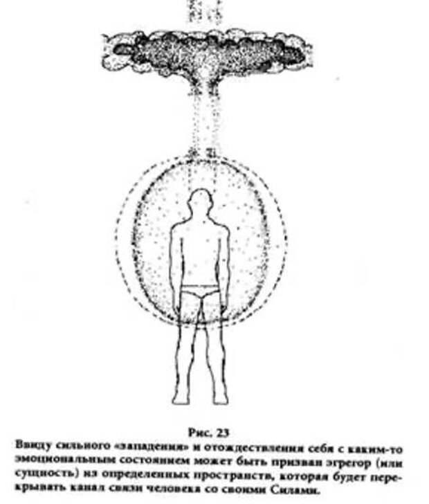 ДЕФОРМАЦИЯ 14 Перекрытие канала связи со «своими» Силами