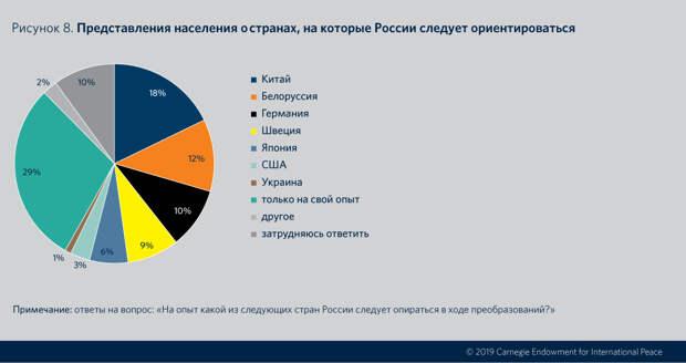 fig08-web_rus1