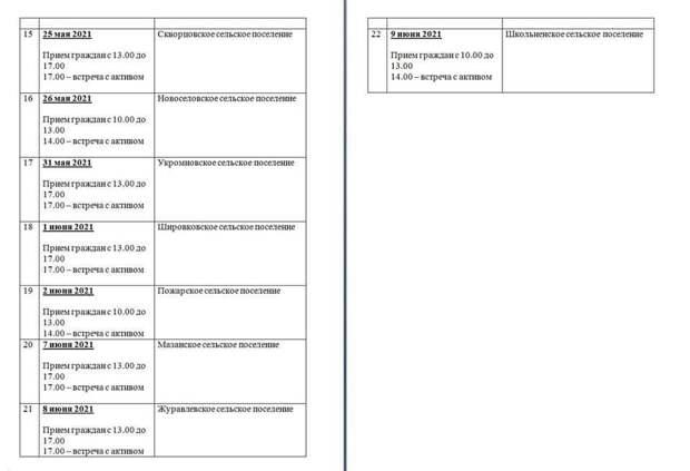 Дионис Алексанов: С 19 апреля планирую проведение выездных приемов граждан