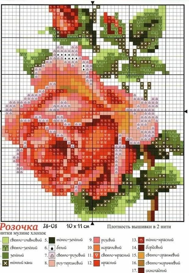 Цветущий сад для феи и рукодельницы- люксовые идеи от кутюр