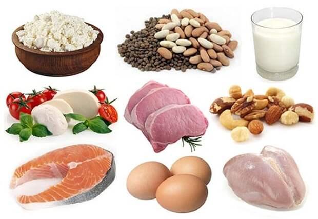 Рацион питания: Белки, Жиры и Углеводы | Александр Графчиков