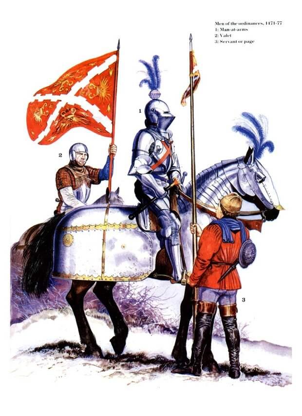 Армия средневековой Бургундии