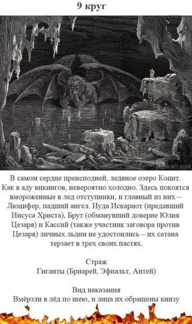 9 кругов ада по Данте.