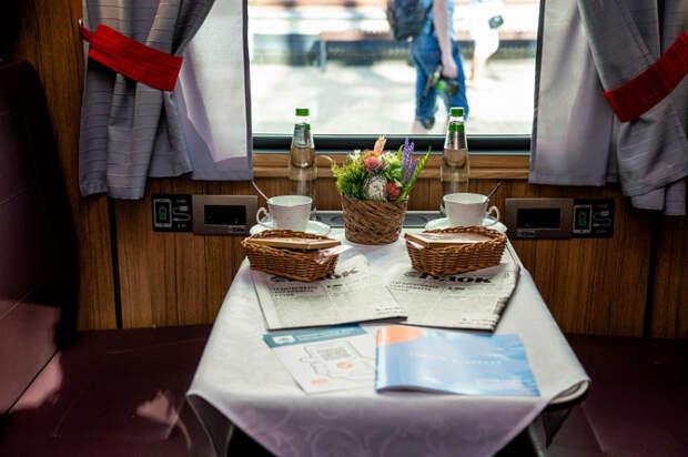 По городам Черноморского побережья будет курсировать ретро-поезд