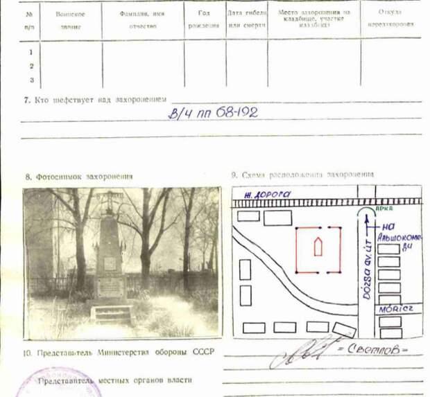 Опубликованы архивы с данными о преступлениях фашистов в Венгрии