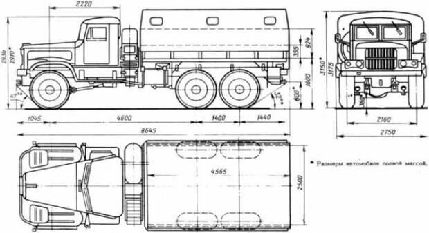 Везде проедет КрАЗ по прозвищу «Лаптёжник» КрАЗ-255Б, авто, автомобили, грузрвик, краз, олдтаймер, ретро авто