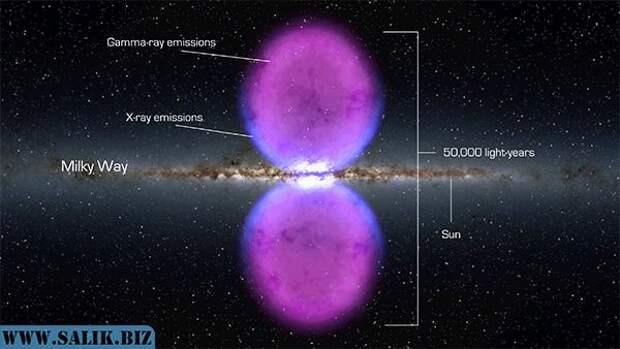 Семь тайн космоса. Их раскрытие приведёт к революции в науке