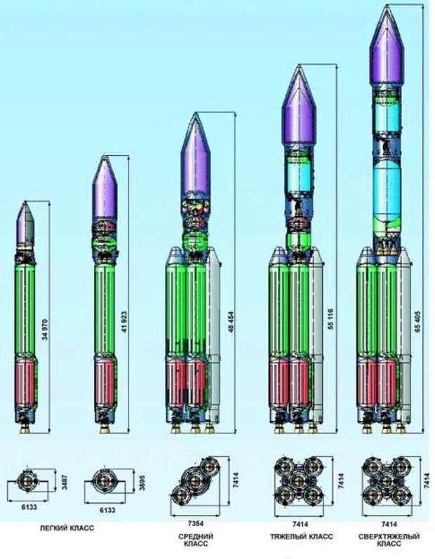 Серия ракет