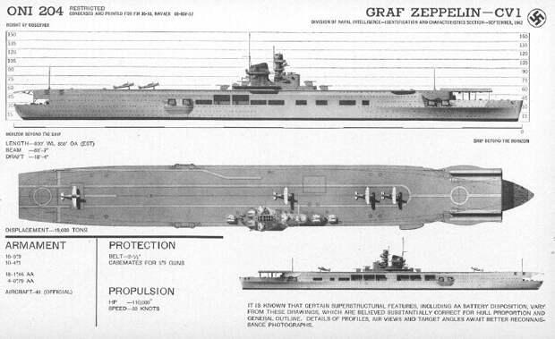 graf-zeppelin-15.jpg
