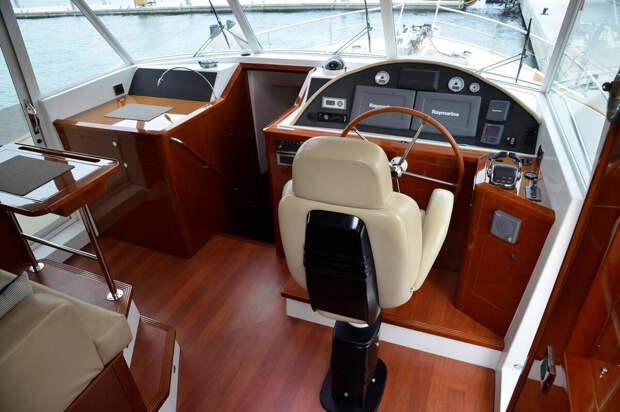 Как устроены яхты? Оснащение и вооружение