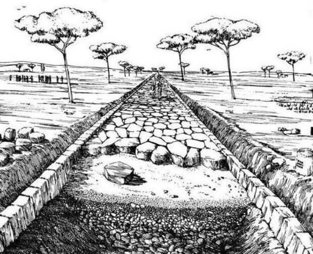 Римская дорога в разрезе. fb.ru - Все дороги ведут в Рим | Warspot.ru