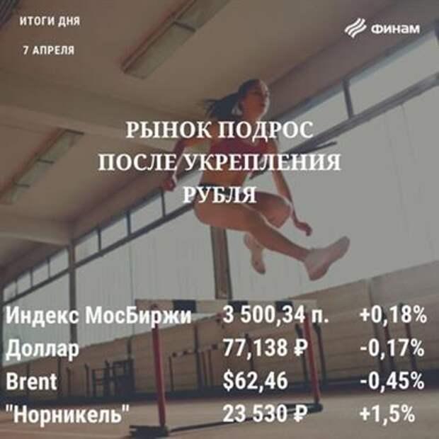 Итоги среды, 7 апреля: Закрепление индекса МосБиржи выше 3500 пунктов дает сигнал к продолжению роста