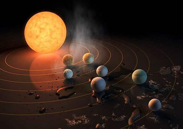 NASA обнаружило три потенциально пригодные для жизни планеты
