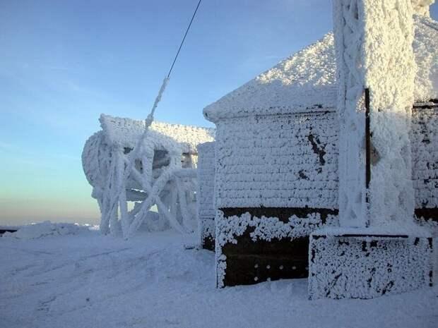 Зимой все строения обсерватории покрыты льдом и снегом