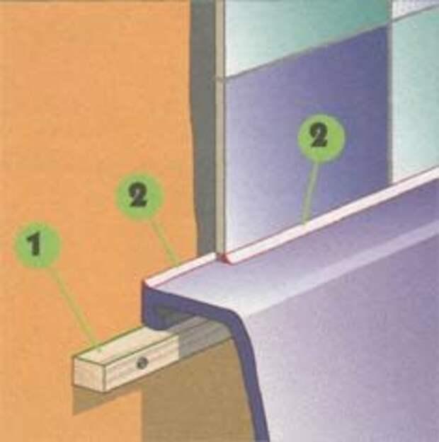 Герметичное примыкание ванны к стене