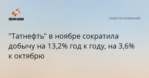 """""""Татнефть"""" в ноябре сократила добычу на 13,2% год к году, на 3,6% к октябрю"""