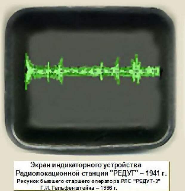 Как девятнадцатилетний солдат спас Ленинград Великая Отечественная Война, ленинград, подвиг