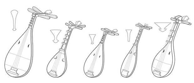 https://upload.wikimedia.org/wikipedia/commons/thumb/3/32/Types_of_Biwa%2C_Japanese_traditional_instrument.jpg/700px-Types_of_Biwa%2C_Japanese_traditional_instrument.jpg