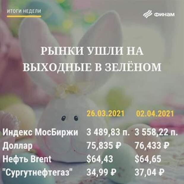Итоги пятницы, 2 апреля: Российский рынок закрыл день в плюсе и гордом одиночестве