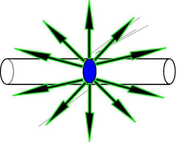Может ли ткань пространства-времени быть с изъянами?