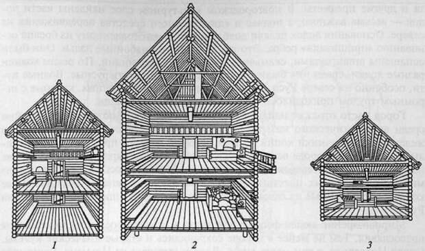 Реконструкция новгородских изб: 1 - изба на хозяйственной подклети; 2 - изба на жилой подклети (двухэтажная); 3 - баня (по П. А. Раппопорт, Б. А. Колчину)