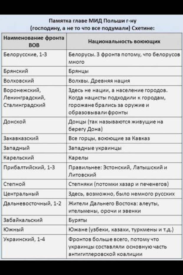 Призрачные партизаны Донбасса: «Тени» в стране теней и генералов ВДВ