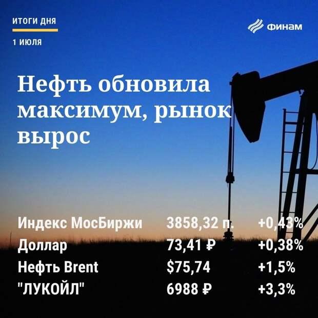"""Итоги четверга, 1 июля: Российский рынок """"напитался"""" нефтью"""