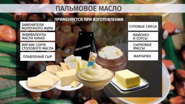 Импорт пальмового масла в Россию вырос в январе-августе. Россиянам придется все это съесть