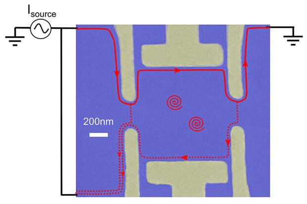 Упрощенная схема интерферометра, на котором проводились эксперименты