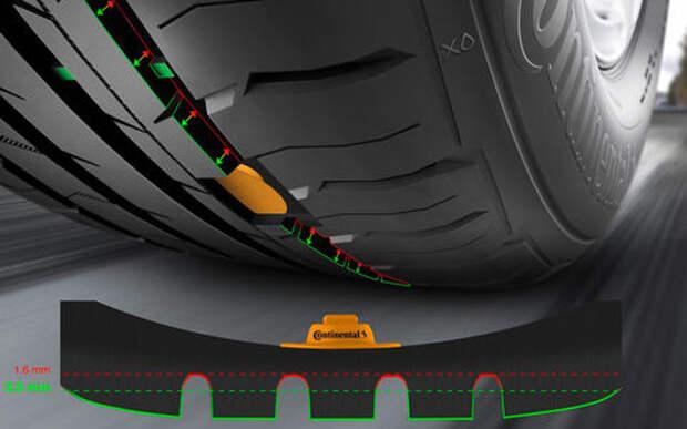 Пятно контакта шин — важен ли его размер? (Спойлер — нет!)
