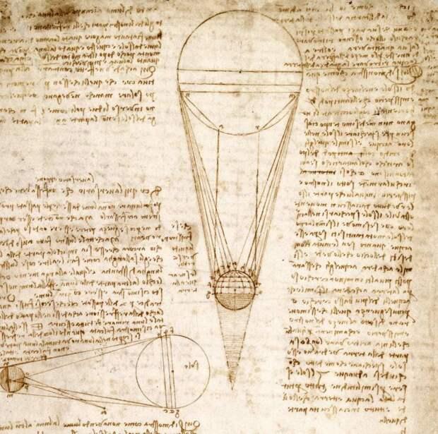 Лестерский кодекс Леонардо да Винчи