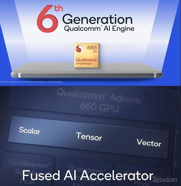 Qualcomm представила все технические характеристики флагманского чипа Snapdragon 888 (6 фото)