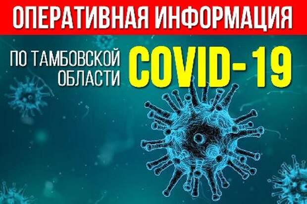 В Тамбовской области после праздников выросло число заболевших COVID-19