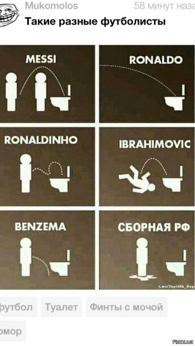 К Чемпионату Мира по футболу..