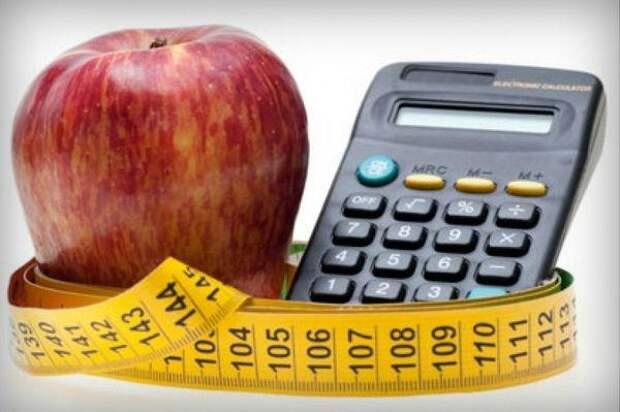 Полная таблица калорийности разных продуктов. 1 часть