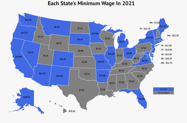 Где в США платят больше 7 долларов в час?