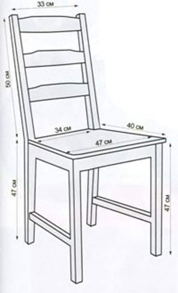 Выкройка чехла на стул