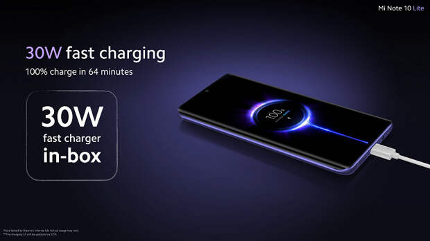 Представлен интересный смартфон Xiaomi Mi Note 10 Lite, названы европейские цены