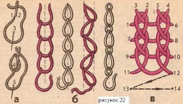 Вышивка. Свободные швы. Урок № 4
