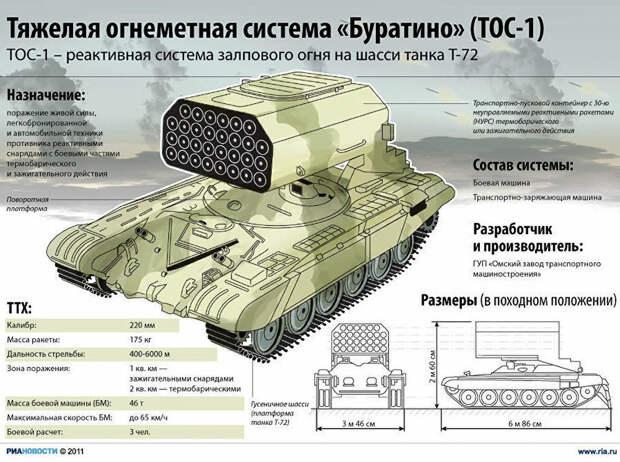 «Жуткая» Россия с «ужасающим» оружием