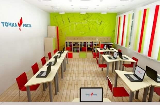В дудинской школе открылся центр «Точка роста»