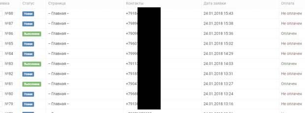 Как я заработал 140 000 руб. за 5 дней, продавая чужие курсы по обработке фото