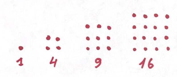 Треугольные, квадратные и пятиугольные числа, и где они встречаются в жизни