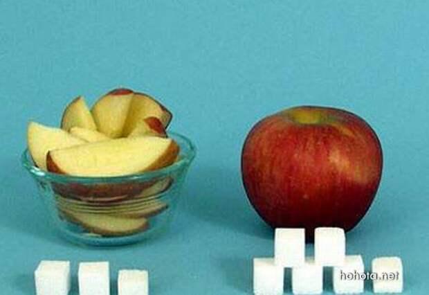 Сколько сахара содержат напитки, фрукты и сладости